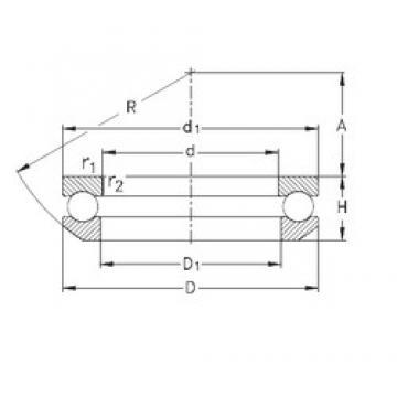 NKE 53201 thrust ball bearings