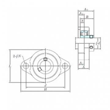 KOYO BLF202-10 bearing units