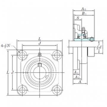 KOYO NANF208 bearing units