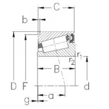 25 mm x 47 mm x 17 mm  NKE IKOS025 tapered roller bearings