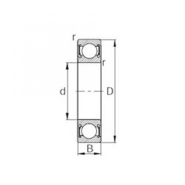 40 mm x 52 mm x 7 mm  CYSD 6808-2RS deep groove ball bearings