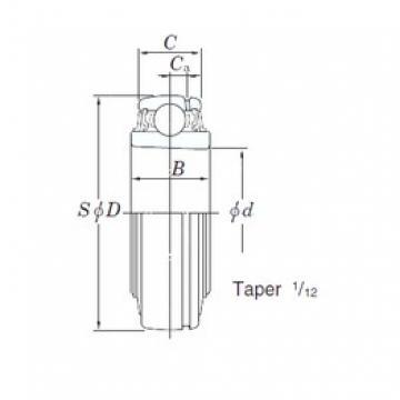 80 mm x 150 mm x 44 mm  KOYO UKX16 deep groove ball bearings