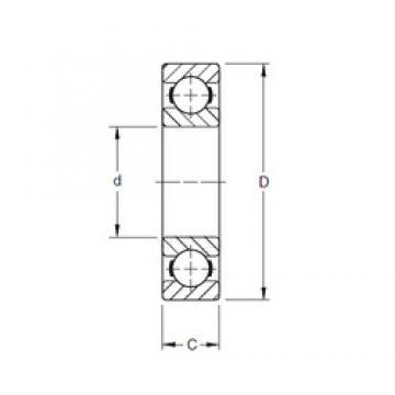 127 mm x 177,775 mm x 25,4 mm  Timken XLS80K2 deep groove ball bearings