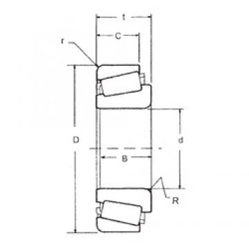 50,8 mm x 112,712 mm x 26,909 mm  FBJ 55200C/55443 tapered roller bearings