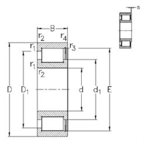 710 mm x 870 mm x 74 mm  NKE NCF18/710-V cylindrical roller bearings #3 image