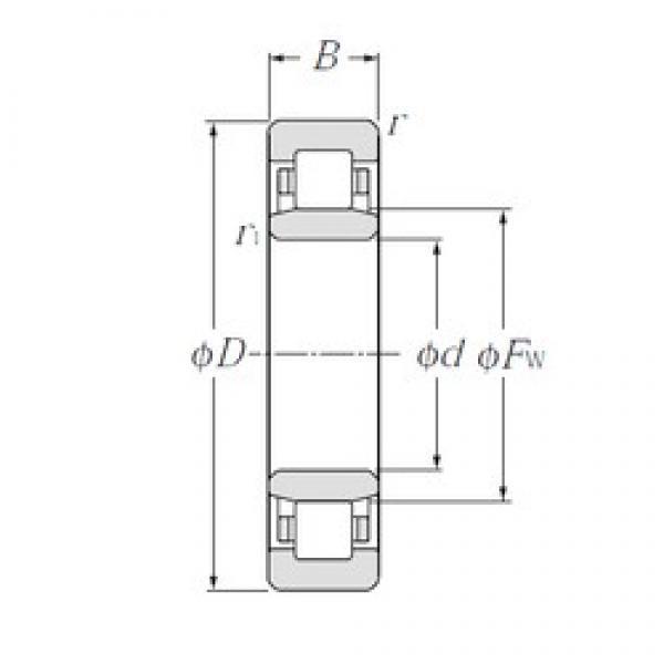 65 mm x 140 mm x 48 mm  NTN NU2313E cylindrical roller bearings #3 image