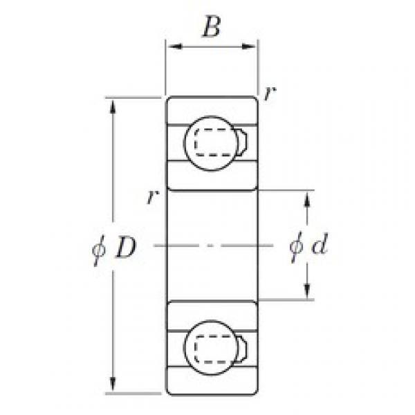 8 mm x 24 mm x 8 mm  KOYO 3NC628YH4 deep groove ball bearings #3 image