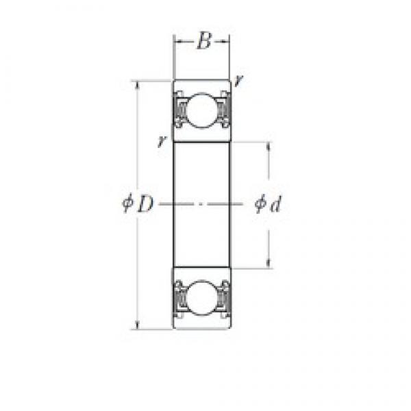 22,225 mm x 40 mm x 12 mm  NTN SC04B16ZZC3/5K deep groove ball bearings #3 image
