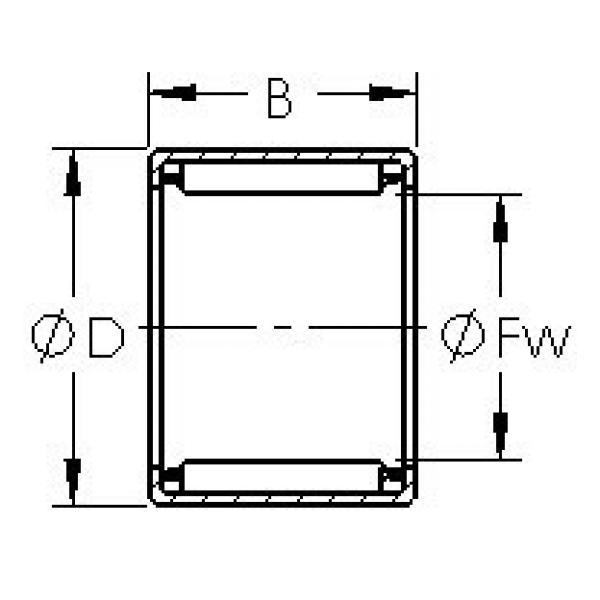 AST HK1522 needle roller bearings #1 image