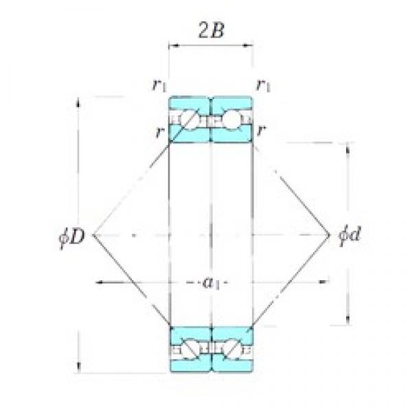 KOYO ACT007BDB angular contact ball bearings #3 image